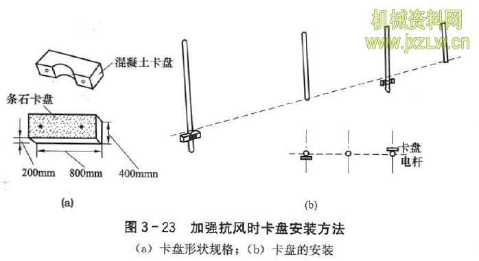 怎样安装低压架空线路的电杆?