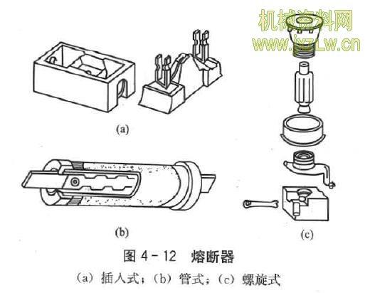 答:在低压控制电路中,熔断器分类如下:      (1)插入式熔断器