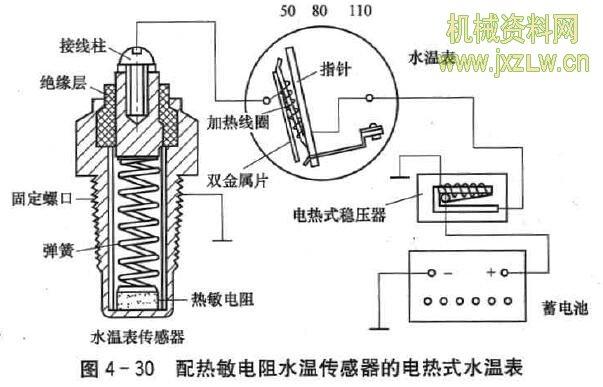 配热敏电阻水温传感器的电热式水温表