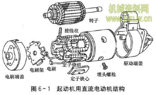直流电动机由哪些部件组成?