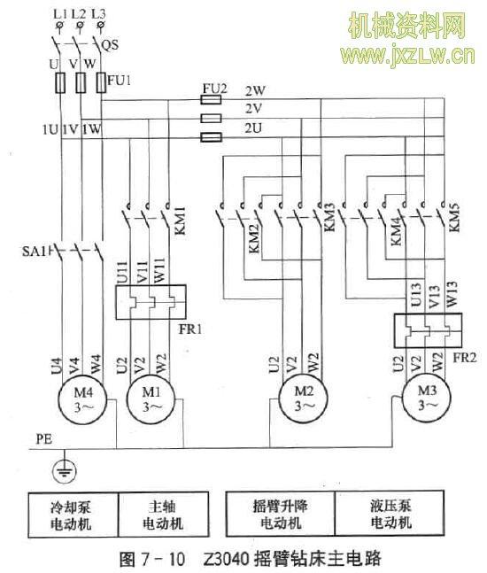 怎样分析z3040摇臂钻床的主电路?