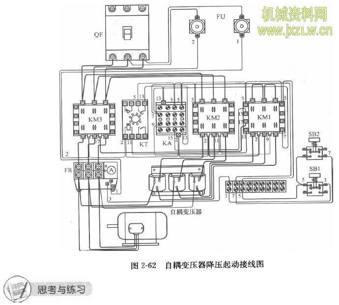 任务3 胶带运输机降压起动控制  准能公司选煤厂是黑岱沟露天矿的配套项目,如图2-48所示,设计能力1200×l04t。选煤厂采用淘汰洗选工艺。为适应市场需要,进行了技术改造,增加一套250×104t能力的模块式重介洗系统,洗选-13mm末煤。为减小电动机起动过程中对配电网的冲击,并降低变压器配置容量和投资成本,在胶带输送机和煤泥水泵的电气控制上,大部分选用自耦变压器降压起动方式。   一、变压器 变压器是一种常见的静止电气设备,它利用电磁感应原理,将某一数值的交变电压变换为同频率