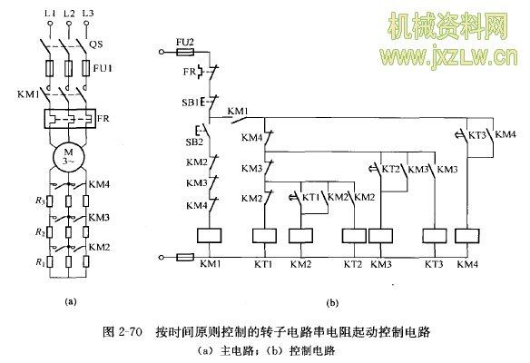 按时间原则控制的转子电路串电阻起动控制电路
