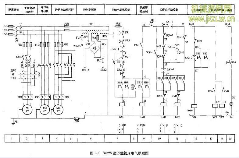 x62w型万能铣床电动机异地控