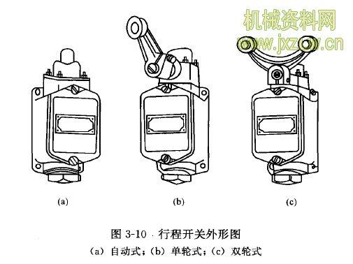 三相电机正反转自动往返接线图