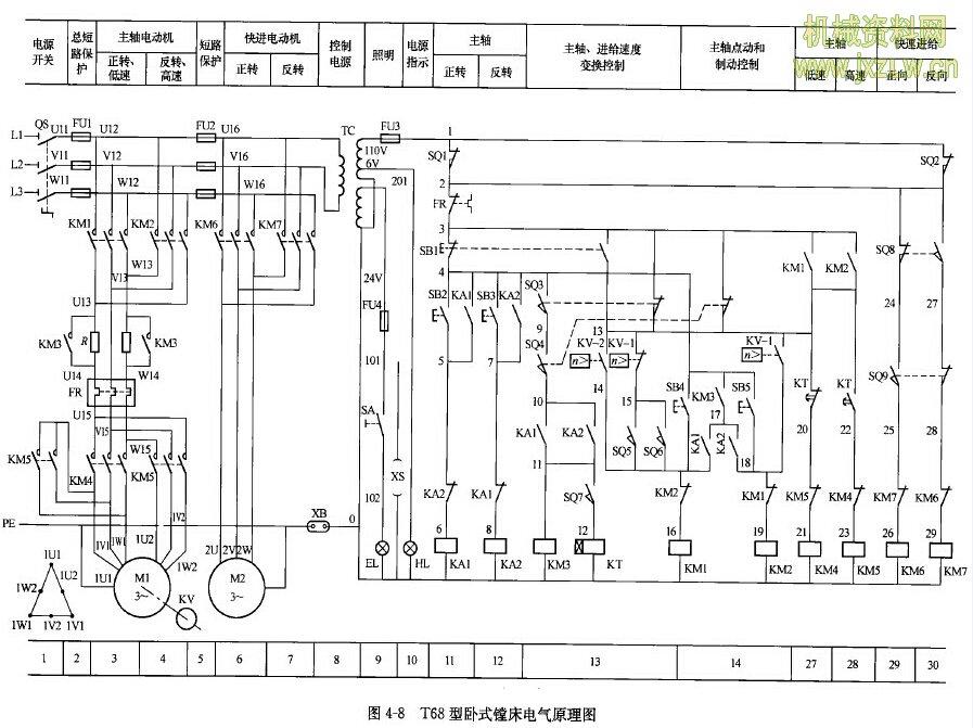t68型卧式镗床电气原理图图片