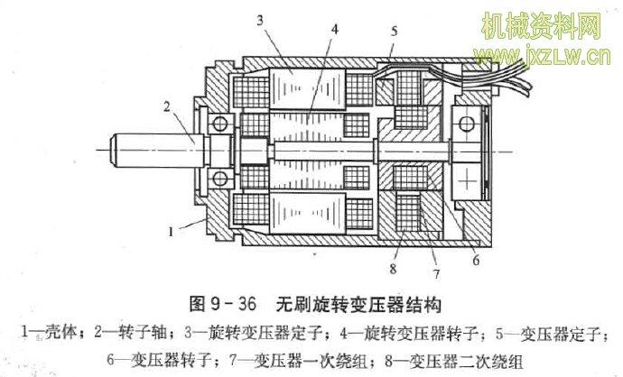 旋转变压器的结构是怎样的?