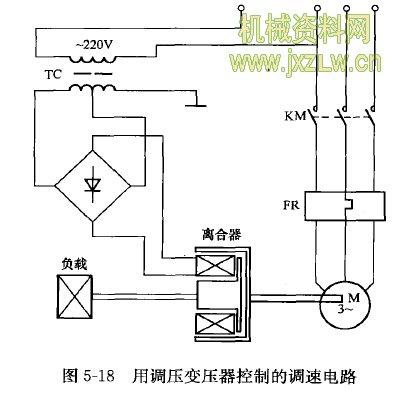 拉丝机电磁调速电动机控制