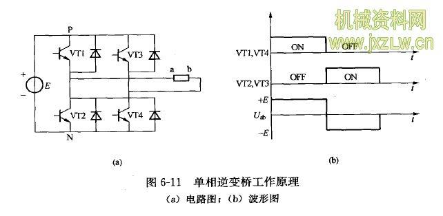 单相逆变桥电路结构