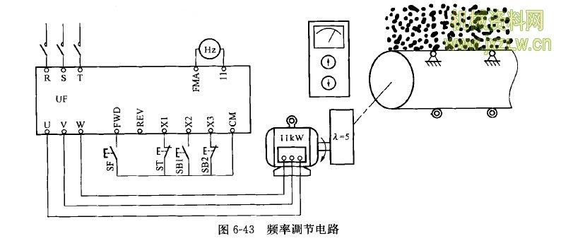(1)频率给定功能     1)频率调节电路如图6-43