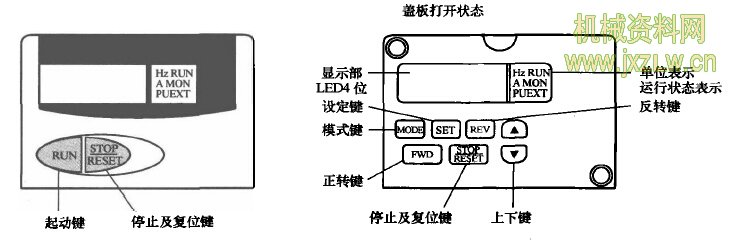 三菱fre500系列变频器的接线图和操作面板