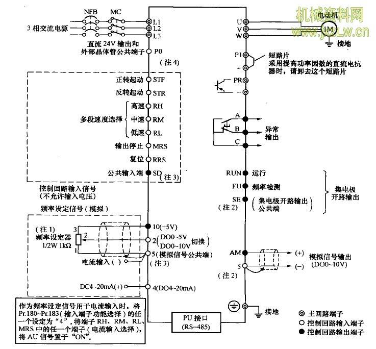 附录c 三菱fre500系列变频器的接线图和操作面板