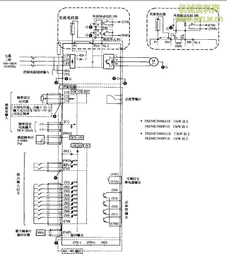 富士变频器基本接线图和操作面板