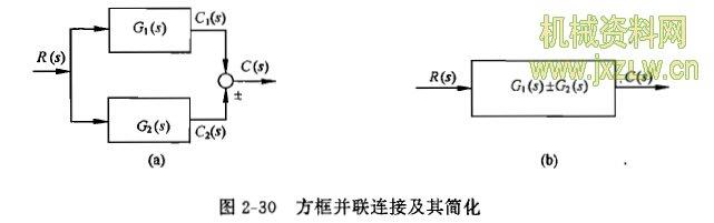 求无源电路的传递函数
