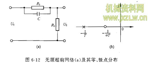 摘要:常用校正装置及其特性 本节集中介绍常用无源及有源校正网络的电路形式、传递函数、对数频率特性及零、极点分 布图,以便控制系统校正时使用。 1.无源校正网络 无源校正网络有如下形式: (1)无源超前网络 图6-12是无源超前网络的电路图及其零、极点分布图。